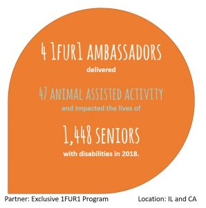 1fur1 animal assisted activity program 2018 impact